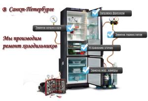 Ремонт холодильников1