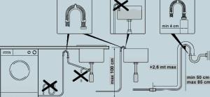 Варианты-подключения-стиральной-машины-к-канализации